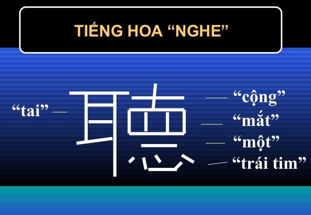 """TIẾNG HOA """"NGHE"""" """"tai"""" """"cộng"""" """"một"""" """"trái tim"""" """"mắt"""""""