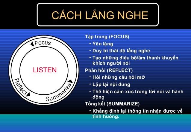 CÁCH LẮNG NGHE Tập trung (FOCUS) • Yên lặng • Duy trì thái độ lắng nghe • Tạo những điệu bộ/âm thanh khuyến khích người nó...