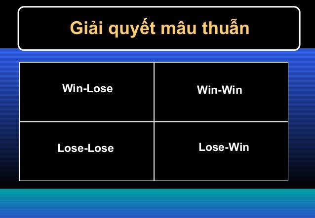 Giải quyết mâu thuẫn Win-Lose Win-Win Lose-Lose Lose-Win