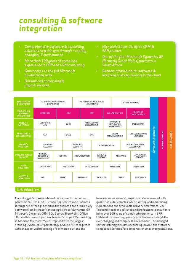 Page 35Vox Telecom - Management & Monitoring | management & monitoring