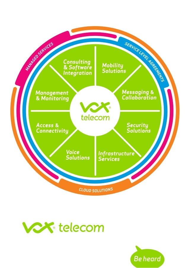 contents Vox Telecom Overview Points of Presence International Infrastructure Product Overview Access & Connectivity Voice...