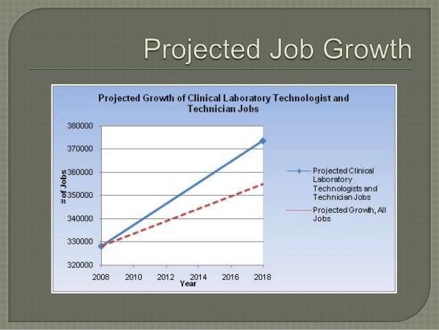 Medical Technologist powerpoint – Medical Technologist Job Description
