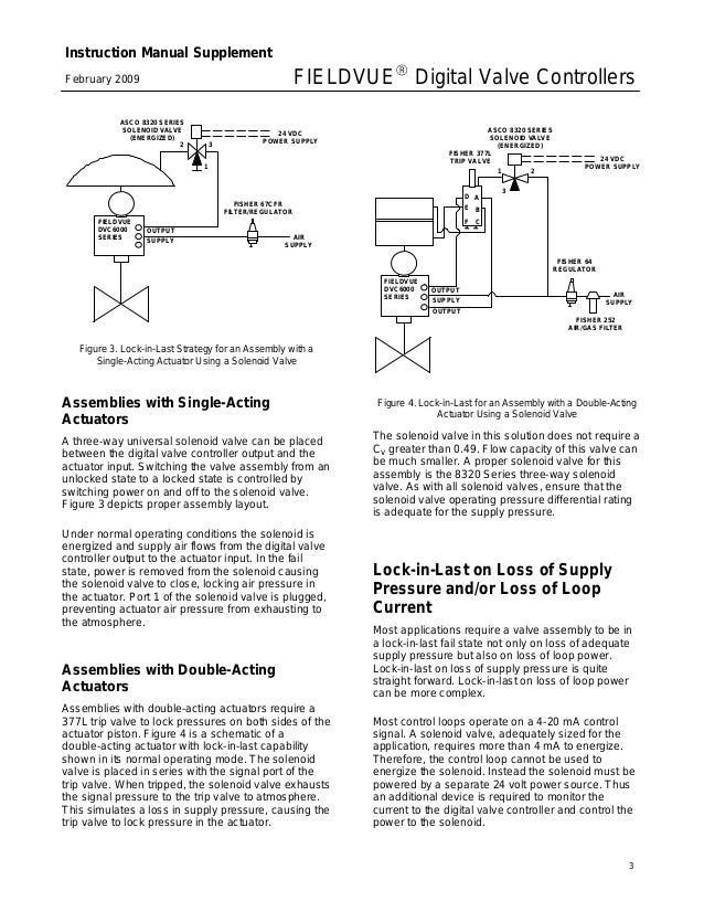 78679939 dvc6000manualinstrucciones 3 638 asco valve wiring diagram diagram wiring diagrams for diy car asco solenoid valve wiring diagram at creativeand.co