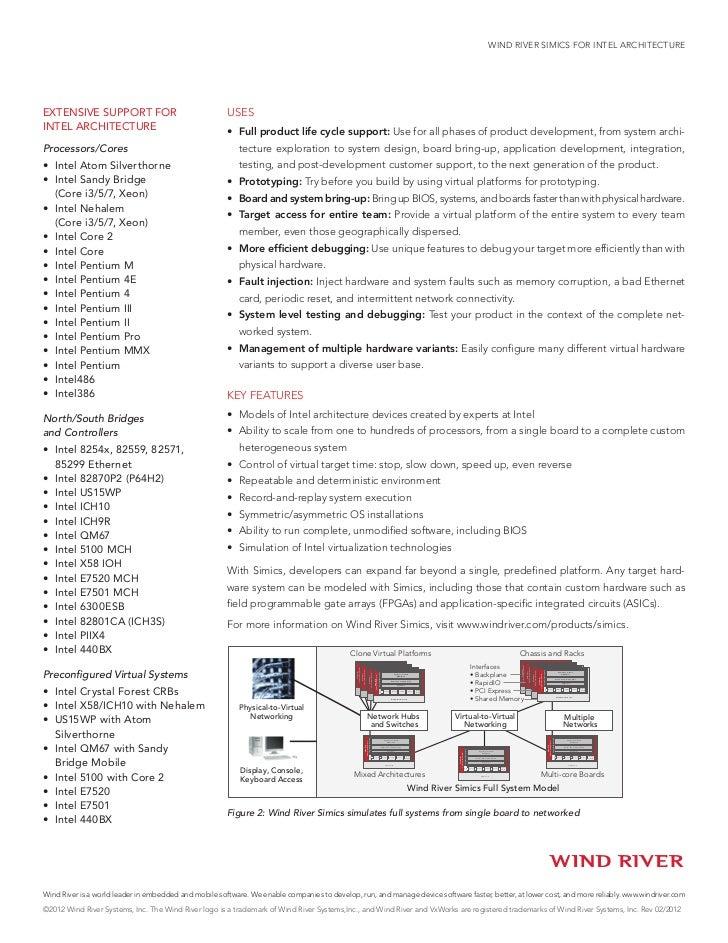 INTEL I852GM INTEGRATED DRIVERS FOR MAC