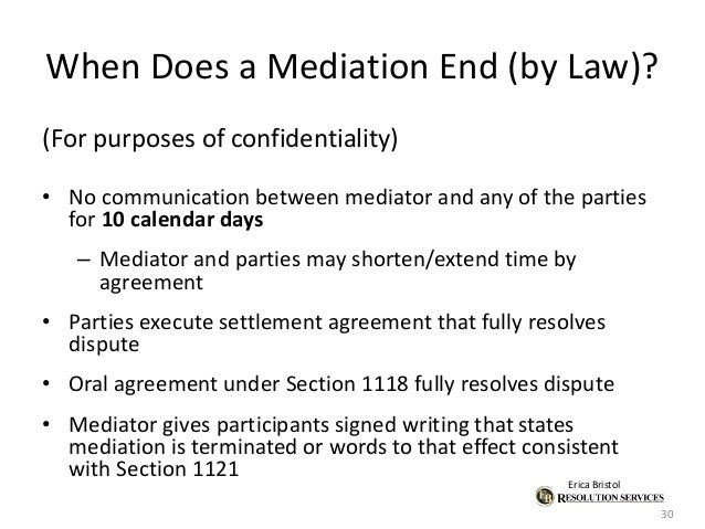 ADR & IP Mediation What It Is How It Works & How To Draft
