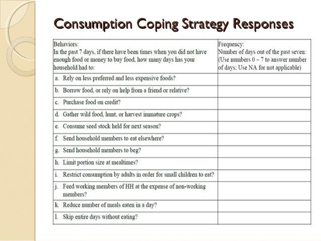 Coping Strategies Index