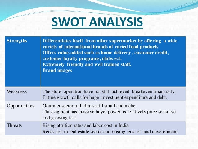 gourmet swot analysis A pest analysis looks at how external factors can affect a business's activities and performance swot analysis: what it is and when to use it.