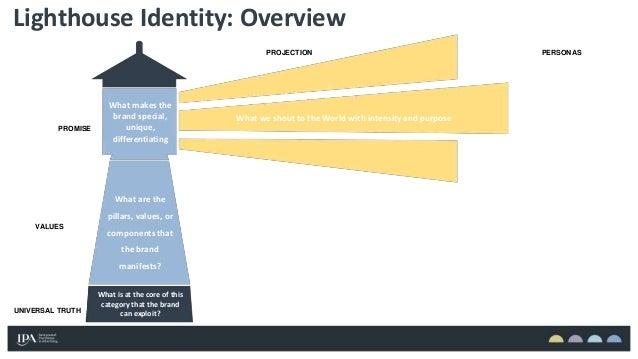 Lighthouse identity brand model ccuart Choice Image