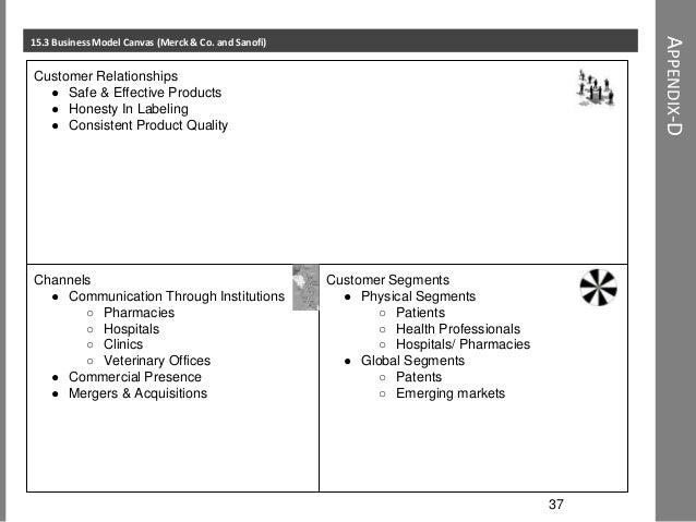 Merck Business Analysis