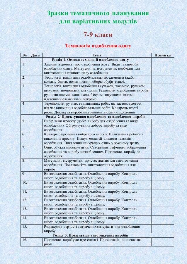Зразки тематичного планування для варіативних модулів 7-9 класи Технологія  оздоблення одягу № Дата Тема ... 1cb5ba6cdc62f
