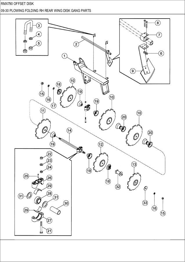 White 252 Disc Parts Diagram Basic Guide Wiring Diagram