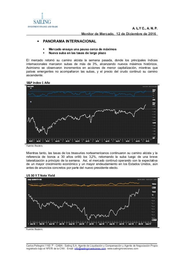 A. L.Y C., A. N. P.A. L.Y C., A. N. P. Monitor de Mercado, 12 de Diciembre de 2016 • PANORAMA INTERNACIONAL  Mercado ensa...