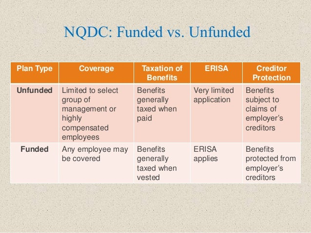 NQDC: Funded vs. Unfunded Plan Type Coverage Taxation of Benefits ERISA Creditor Protection Unfunded Limited to select gro...