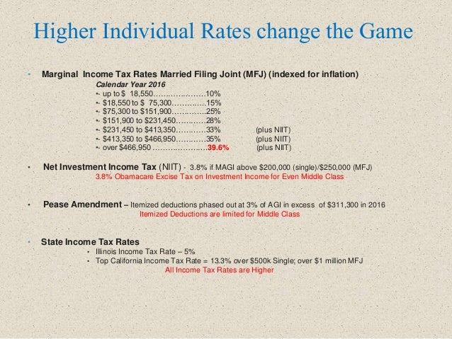 Higher Individual Rates change the Game • Marginal Income Tax Rates Married Filing Joint (MFJ) (indexed for inflation) Cal...