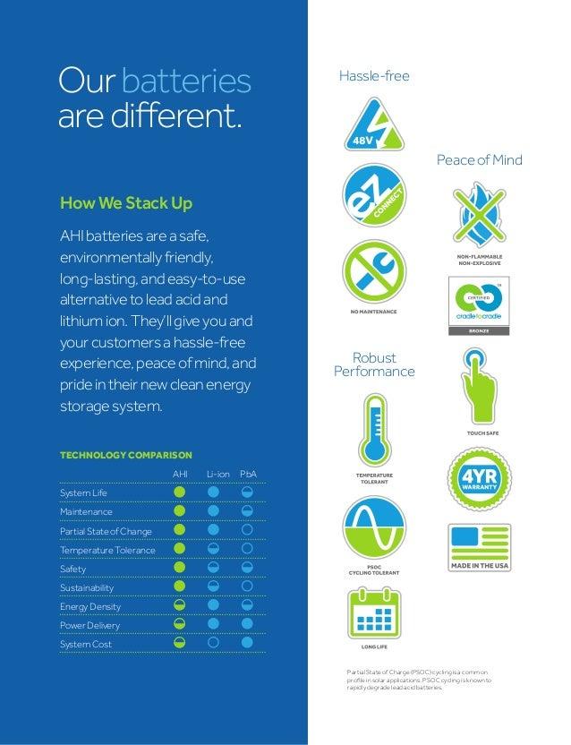 Aquion Energy Brochure 2015