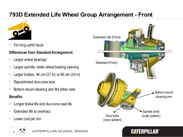caterpillar engine diagram caterpillar engine drawing