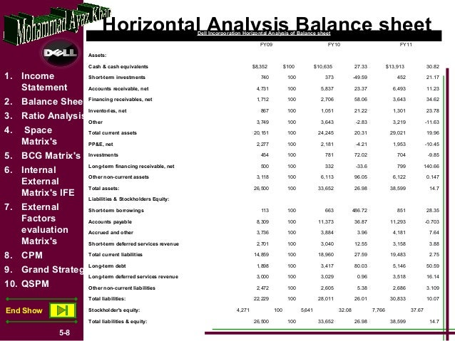 horizontal analysis of a balance sheet usin ratio analysis A good way to do some ratio and trend analysis work is to prepare both horizontal and vertical analyses of the understanding horizontal and vertical analysis is essential for managerial you can do the same types of analyses for balance sheet accounts for a horizontal analysis.