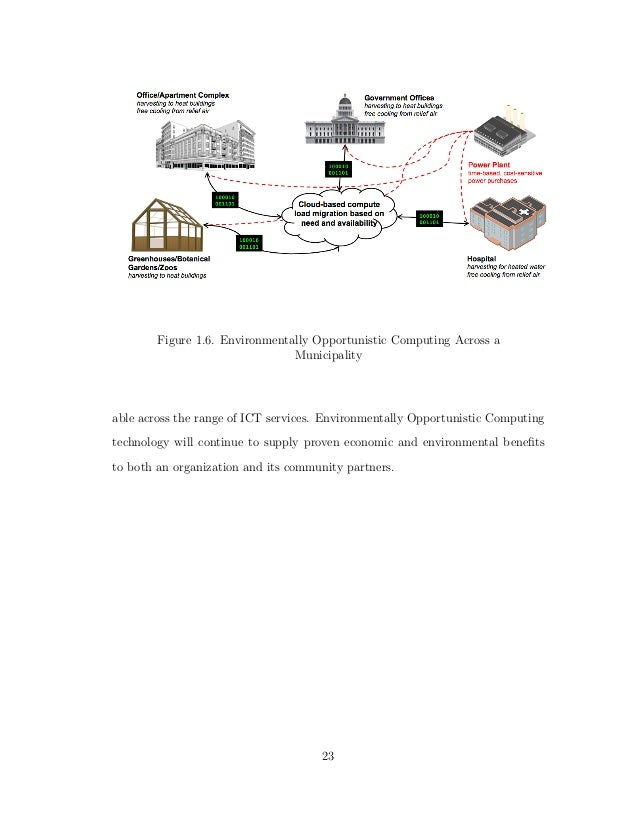 Power plant with cogeneration thesis