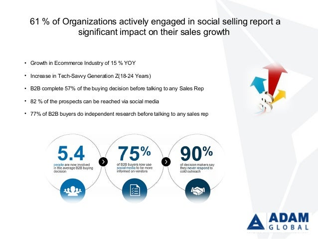 61 % of Organizations actively engaged in social selling report a significant impact on their sales growth • Growth in Eco...