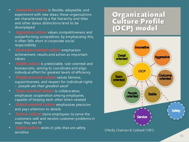 the ceo and organizational culture profile Heidrick & struggles helps our clients to improve organizational spirit and  we  guide the ceo and top team to become more effective at agility, speed and.