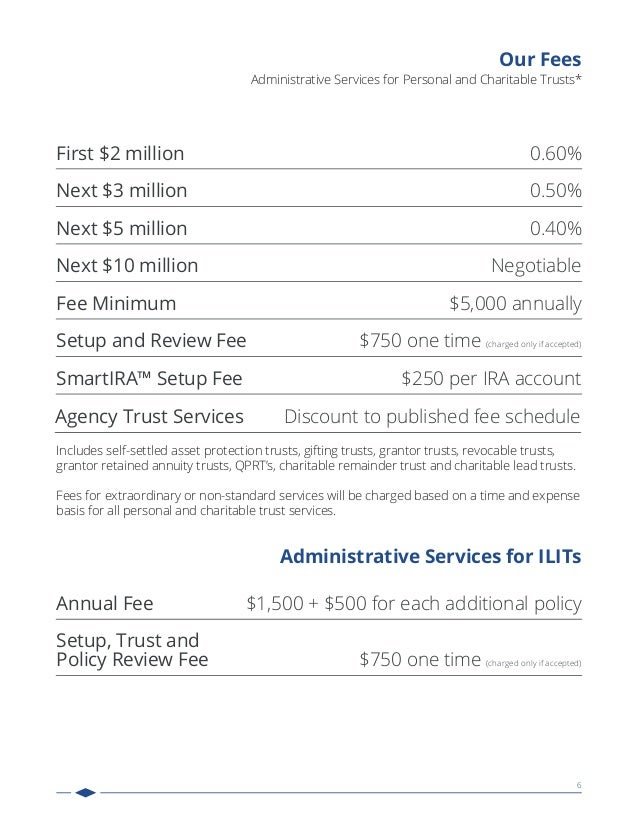 Includes self-settled asset protection trusts, gifting trusts, grantor trusts, revocable trusts, grantor retained annuity ...