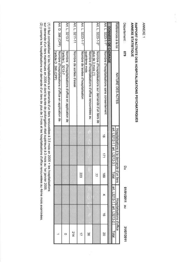 79 rapport activité cdsp 2011