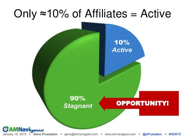 """ Affiliate Segmentation """"As a retailer, you likely segment your consumers… Segmentation can also be applied to your affi..."""