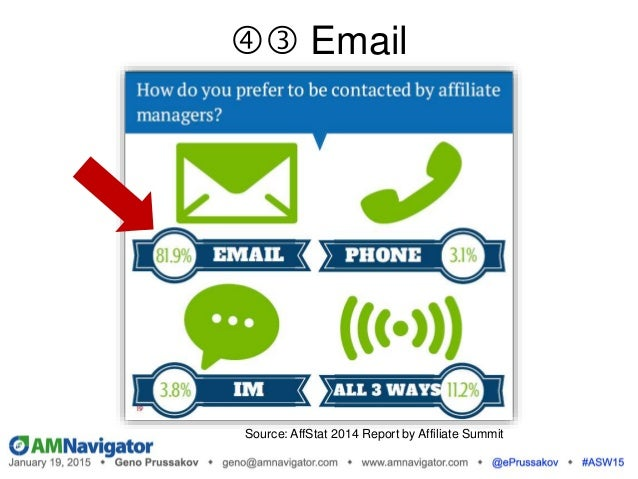 GROUP INDIVIDUAL E.g.:  Regular newsletter  Segment-specific email  Announcement E.g.:  Acceptance email  Tool/feed a...