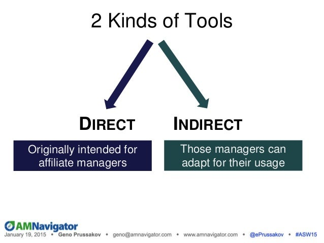 2 Kinds of Tools DIRECT INDIRECT Originally intended for affiliate managers Those managers can adapt for their usage