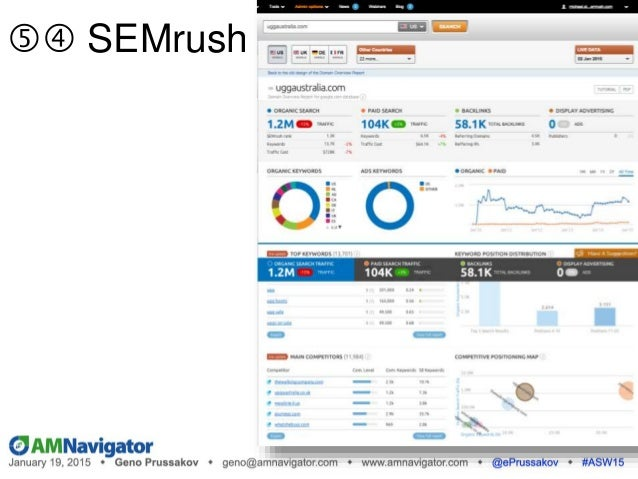  SEMrush AdSense publisher search yields prospective affiliates (that offer space where competitor's ads appear)