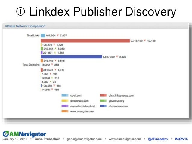  Linkdex Publisher Discovery