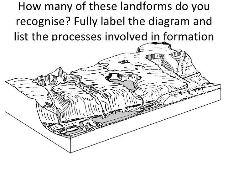 glacial landforms worksheet images galleries with a bite. Black Bedroom Furniture Sets. Home Design Ideas