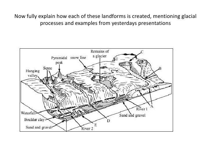 7a glacial landforms review lesson. Black Bedroom Furniture Sets. Home Design Ideas