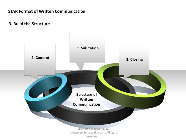 STAR Format of Written Communication 2. Content 3. Closing 1. Salutation 3. Build the Structure Structure of Written Commu...