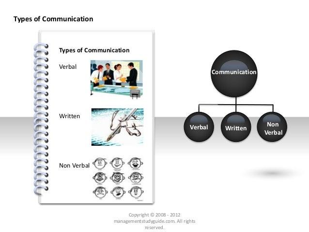 # Types of Communication Verbal Written Non Verbal Communication Types of Communication Verbal Written Non Verbal Copyrigh...