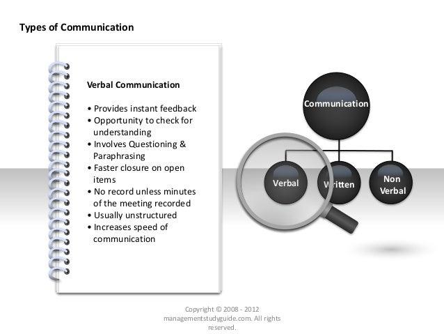 # Types of Communication Verbal Written Non Verbal Communication Verbal Communication • Provides instant feedback • Opport...