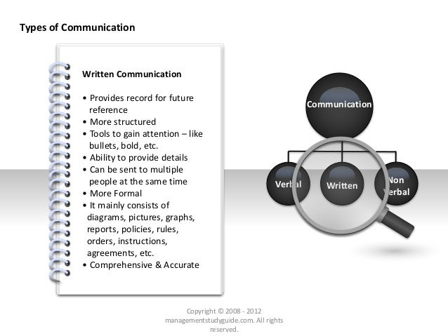 # Types of Communication Verbal Written Non Verbal Communication Written Communication • Provides record for future refere...