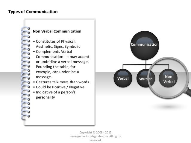 # Types of Communication Verbal Written Non Verbal Communication Non Verbal Communication • Constitutes of Physical, Aesth...