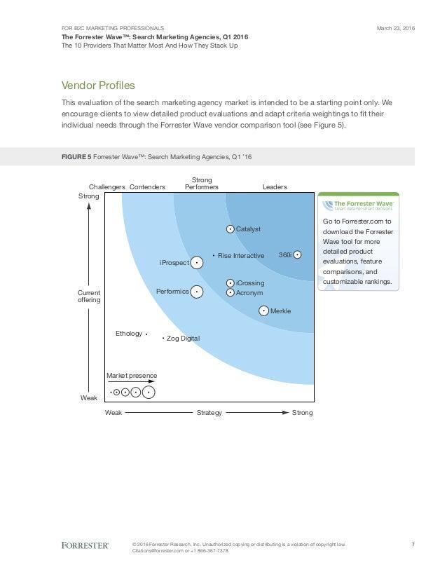 WaveformProvider sponsoredTools ToolsWaveformProvider
