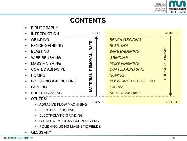 Abrasive technologies Slide 3