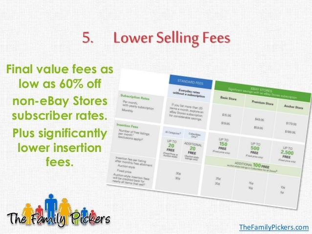 5. Lower SellingFees Final value fees as low as 60% off non-eBay Stores subscriber rates. Plus significantly lower inserti...