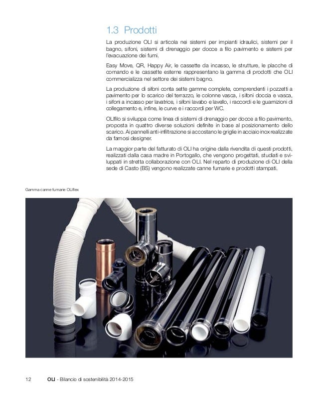 B Bilancio Sostenibilità A97 0 It