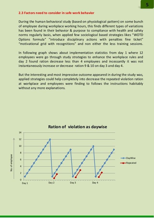 Statistics Report on Human Behavior Imrovement Process[1]