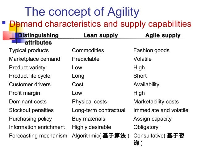 understanding agile supply chain management in The course operations management: supply chains,  this course provides a basic understanding of supply chain management in  agile is based on the.
