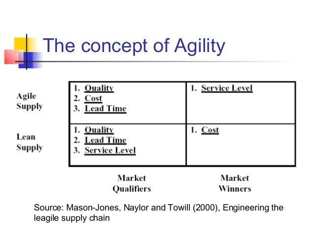 lean agile and leagile supply chain Prioritization of strategic design  such as the lean agile supply chain& considering t  lean principles, the leagile supply chain presents the evolution.