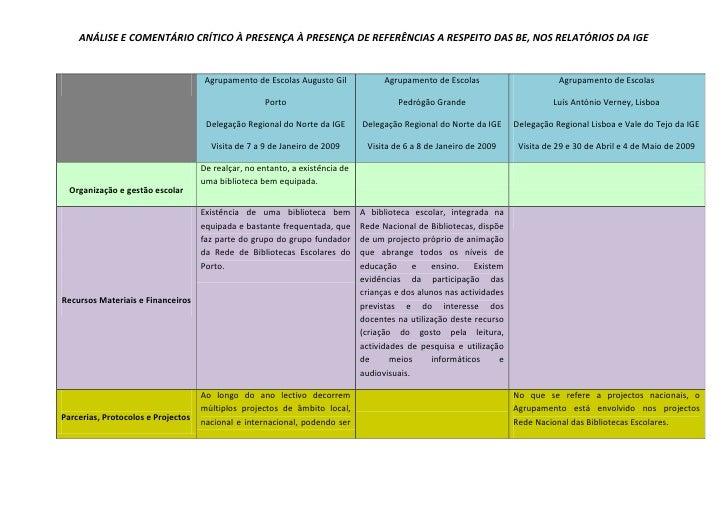 Agrupamento de Escolas Augusto GilPortoDelegação Regional do Norte da IGEVisita de 7 a 9 de Janeiro de 2009Agrupamento de ...
