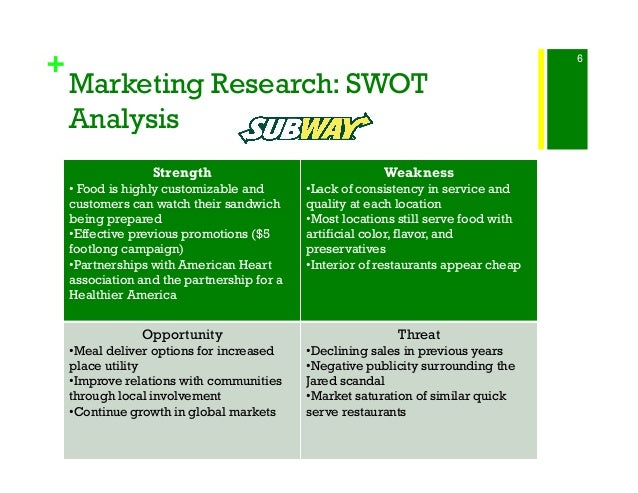 swot analysis for french canned food Free swot analysis templates for powerpoint download our 100% free swot analysis matrix templates to help you create killer powerpoint presentations.