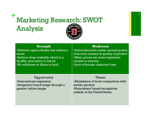 marketing plan for subway restaurant Bret thorn at nation's restaurant news recently spoke with subway cmo tony pace about its marketing strategy this is how he defined subway's marketing message.