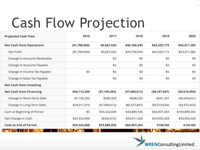 chemalite b cash flow solution Chemalite inc (b): cash flow analysis case analysis, chemalite inc (b): cash flow analysis case study solution, chemalite inc (b): cash flow analysis xls file, chemalite inc (b): cash flow analysis excel file, subjects covered accounting procedures cash flow financial analysis by robert l simons, antonio davila source: harvard business school 3 pages.