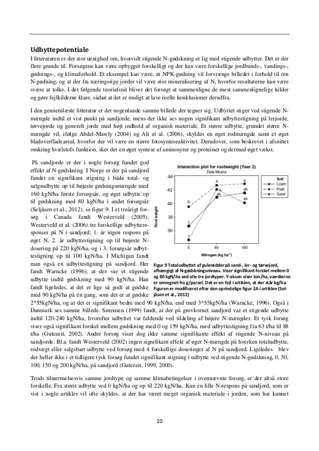 13 (Møller, 2012), hvorfor det altså er ved Pythium-arterne der skal findes en sammenhæng til mængden af N. Men der kan væ...